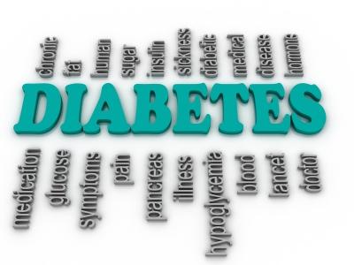 Introduction – Diabetes